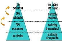 Marketing Relacional / by Federico Mendoza