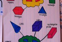 škola geometrie