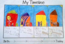 History personal timelines history projects