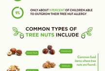 Food Allergy Infographics / If a picture is worth a thousand words, imagine the story an infographic can tell.
