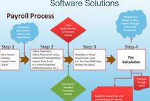 HR_and_Payroll_management