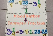 Mixed numbers and improper fractions 5.6 (6th grade)