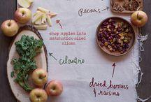 recetas gráficas