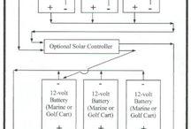 solar designs