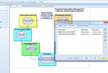 Allclear  / The one on how documents can be attached from Proquis Enterprise. It also includes links embedded into the diagram and the final PDF.