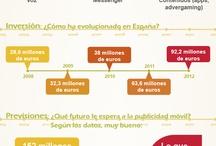 Mobile Marketing / Infografías de Mobile Marketing #infografías #mobile