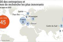 Innovation France
