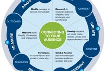 Infographic | Marketing Comm Strategy
