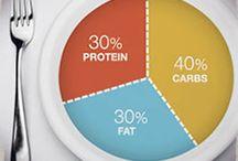 Beslenme / Nutrition