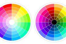 Analiza kolorytyczna / Typy urody