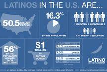 Hispanics in the US