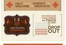 Statistics / Everything you should know about literacy, poverty, and adult education!