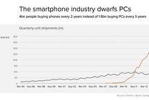 Data—Charts