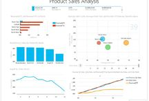 Self-Service / Easily make the custom dashboards you've always wanted. Immediate business analytics anyone can access to answer questions as fast as you can think of them. Extend the visibility, value and adoption of your Business Intelligence with self-service capabilities.  http://www.causeanalytics.com/features/self-service