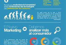 Marketing/publicidad