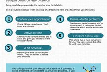 Infographic |  Mayfield Dentist