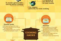 Sloow cooker