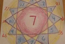 7's multiplication fact family / Tools and resources for teaching and learning the multiples of 7.