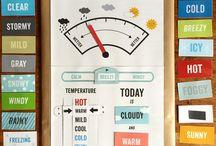 Topic Weather