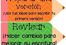 Ideas primaria
