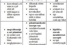 Magyar -nyelvtan