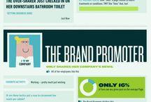 Marketing Bits and Bobs