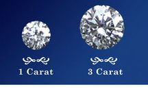 Diamond Prices / Several factors influence the diamond pricing. The price can be determined per carat value of an individual diamond. Evaluation of a diamond's color, clarity, and cut contribute to the determination of its per carat value, with diamonds exhibiting the most attractive combination of features being considered the most valuable and thus the most costly. The carat weight for an individual diamond is also affected by its rarity.