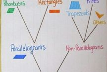 Math: Geometry / — Categorize shapes based on characteristics 