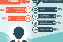 Infographics galore