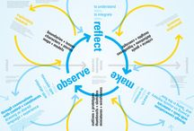 Design: Diagrams