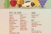 Sănătatea si fitness