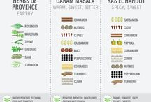 Learn how to combine spices into blends.