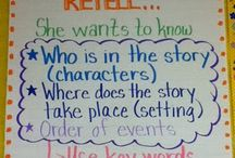 anchor charts for upcoming mini lessons
