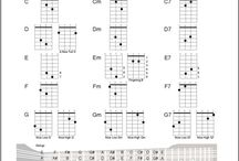 Mandolin / How to play