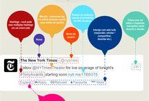 About Twitter / Dicas e informações gerais sobre o uso do Twitter por marcas e empresas