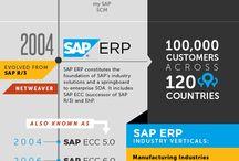 ERP Sistemas / O treinamento SAP da Trainning Education prepara os participantes a compreender o mercado de TI e a se tornarem consultores SAP. Os cursos SAP na sua maioria são compostos do conteúdo necessário para o exame de certificação SAP e totalmente práticos com instrutores que são referências no mercado.  http://www.trainning.com.br/cursos-sap?v=PIN