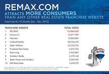 RE/MAX - statystyki, rankingi