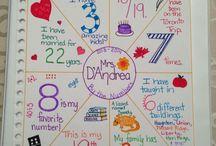 Journaling grade 12