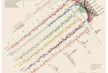 Visual Data