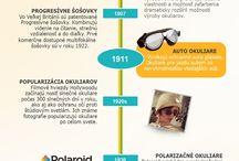 Okuliare Infografika / Okuliare, ich trendy, história aj dnešná móda v infografike.