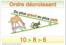 French Immersion - Math / Printables and resources to teach kids math in french.