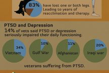 After the Military (Resources for Veterans)