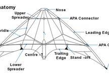 Stunt vliegers / kites