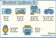 Chinese Electrical Appliance