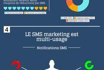 INFOGRAPHIE SMS MARKETING / DÉCOUVREZ POURQUOI LE SMS MARKETING EST UN MOYEN EFFICACE DE COMMUNICATION