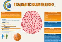 Adult Survivors of Neonatal Traumatic Brain Injury / Adult Survivors of Neonatal Traumatic Brain Injury (defined as having an injury under the age of 3 months) and their experiences. Especially helping to hold to account the people responsible for their injuries.