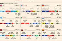 Election européenne 2014