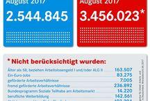 Jobs und mehr in Deutschland und der Welt