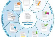 IT Contract Management / IT Contract Management Models
