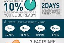 speech prep